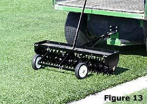 Figure 13, Lawn aerator