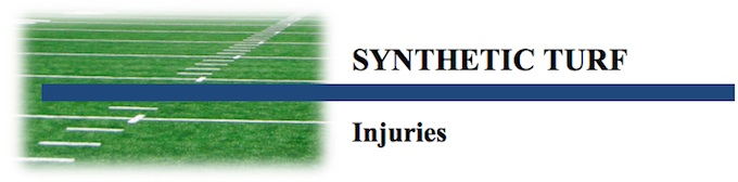 Synthetic Turf Injuries