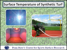 Surface Temperature Video
